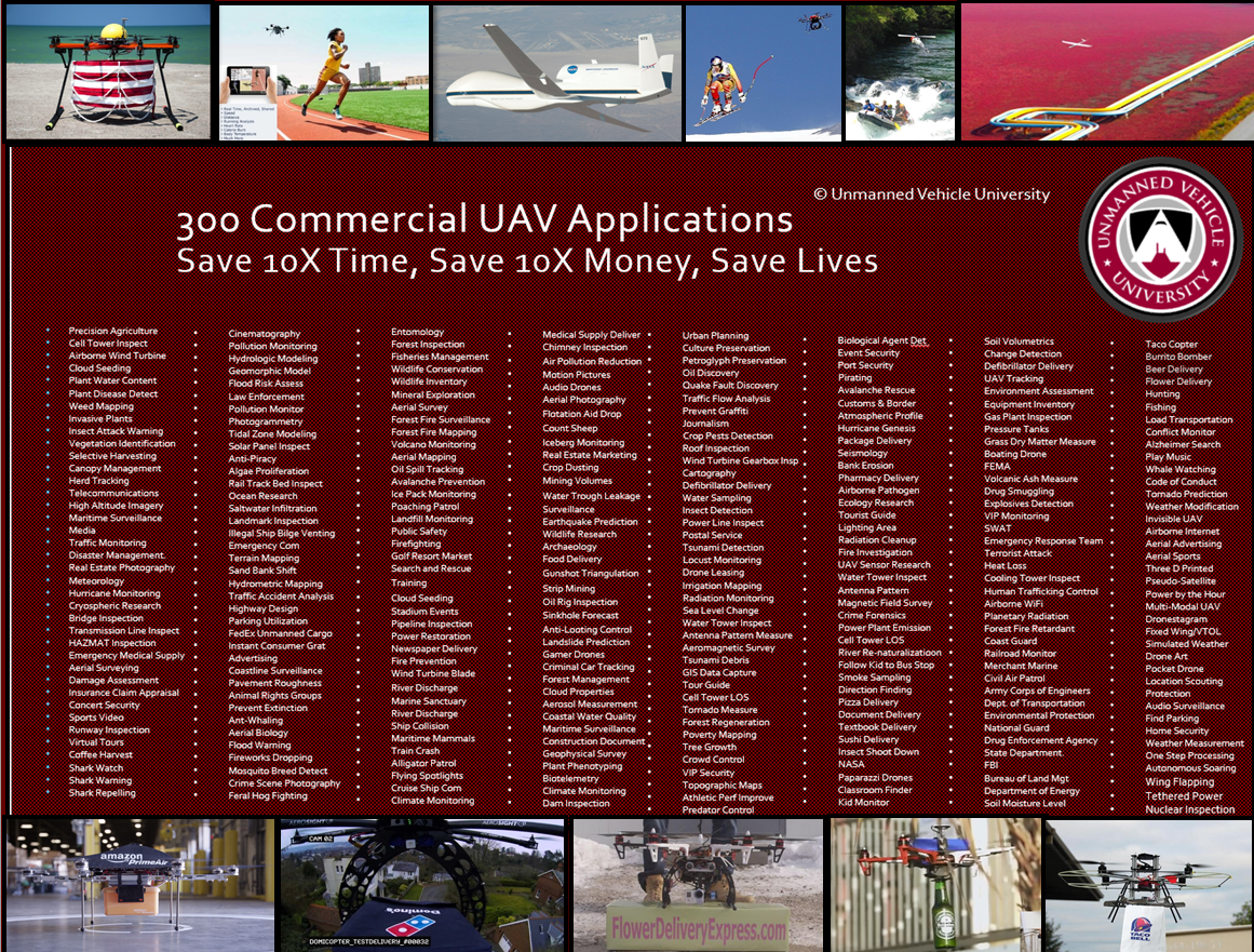 UVU provides degrees and training for over 300 commercial UAV applications
